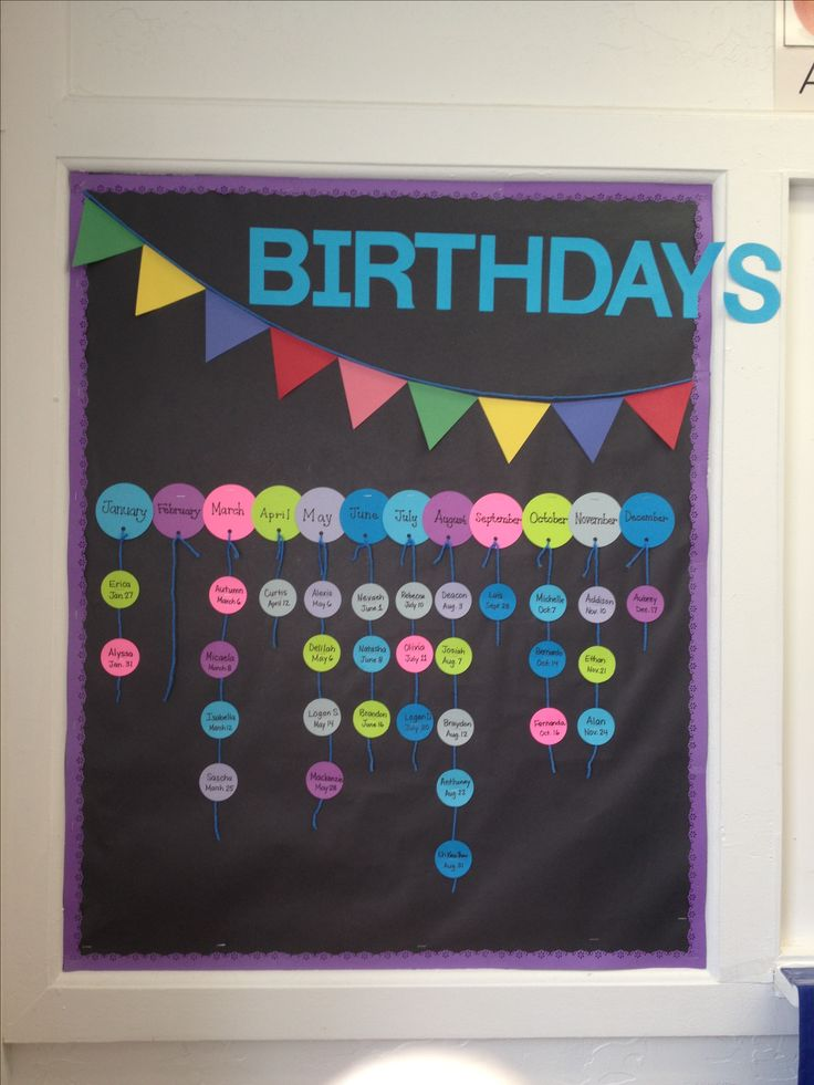 birthday bulletin board borders ; 70a61b14343638a83e63c5c49c10048a--classroom-birthday-board-preschool-birthday-board