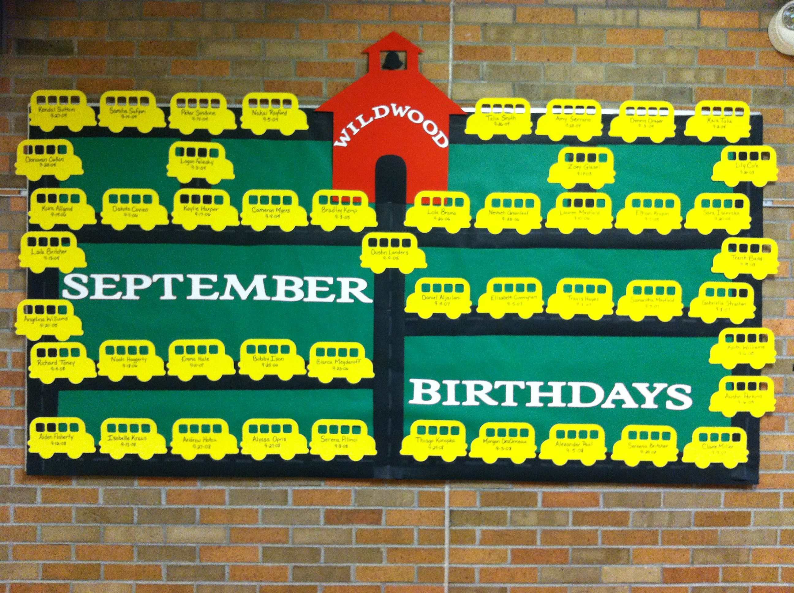 birthday bulletin board borders ; ac6a00d661293d9d06311a77dc7a937e