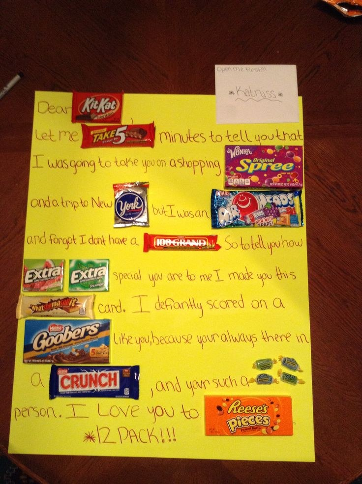 birthday candy poster for best friend ; 10-best-candy-board-images-on-pinterest-candy-bar-posters-intended-for-birthday-gift-ideas-for-best-friend-male