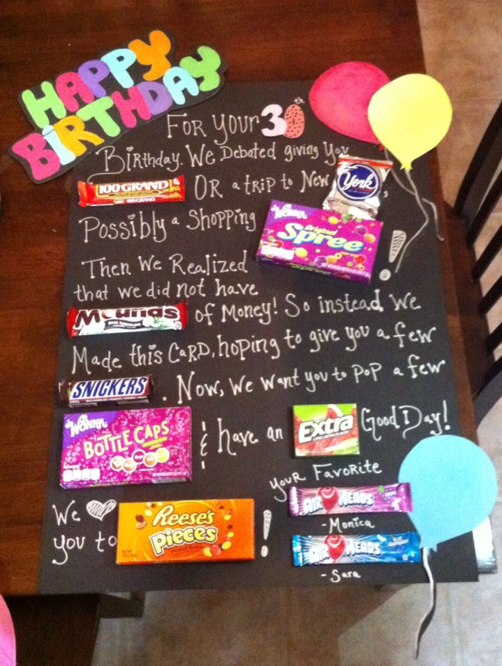 birthday candy poster for best friend ; 5c6c0bcacb018504794da1b5cd12969f--birthday-candy-posters-diy-candy-birthday-cards