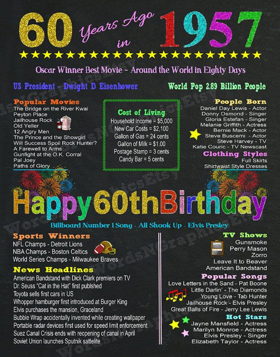 birthday facts poster ; 4f194b39705b7fd21c31dd14d79e2f58