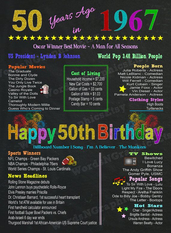 birthday facts poster ; 83785cfefa7d4bea382c4975cefdbb51