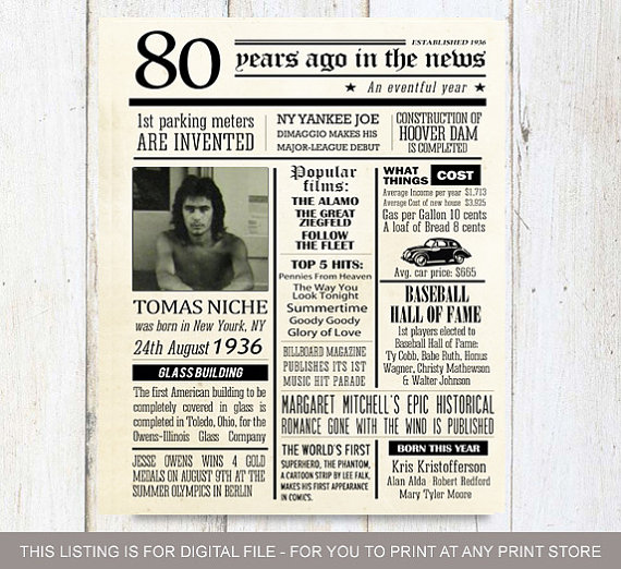 birthday facts poster ; ad769622b3187b32a391c83de646d0cd