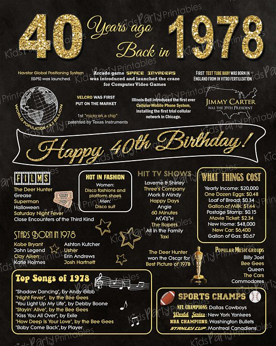 birthday facts poster ; ade96e34a23f3a17216e6eab0bf532e9