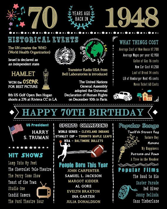 birthday facts poster ; bab90373f1af99e56631749355cd0ef4
