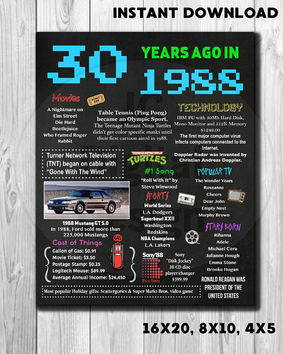 birthday facts poster ; d39c94ad8e12cd7668be985593fcd583