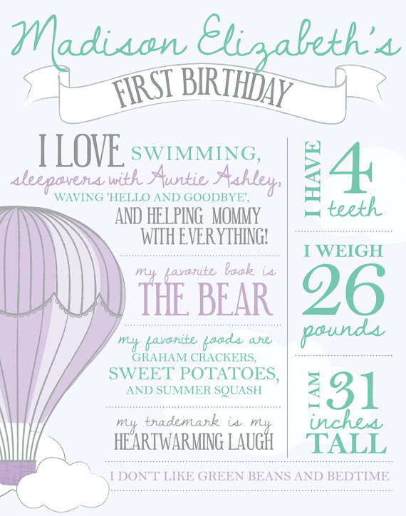 birthday facts poster ; f2f47685c96bf0e2acfd394449929d35
