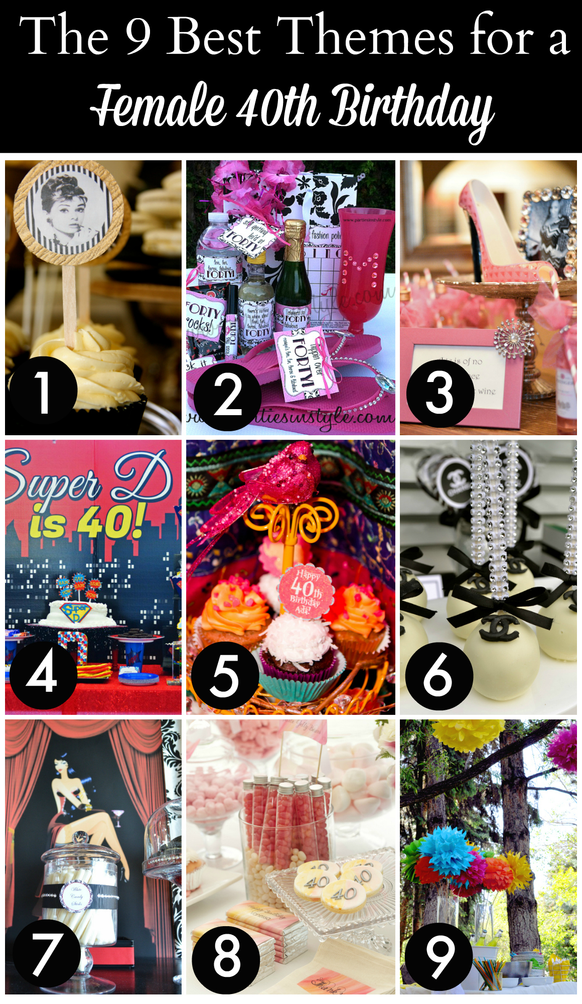 birthday party ideas and themes ; 40th-Themes