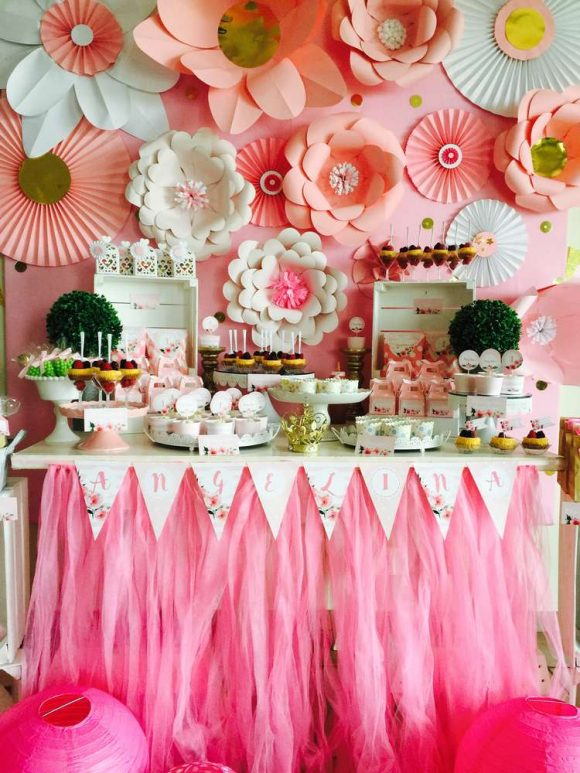 birthday party picture backdrops ; image-1-580x773