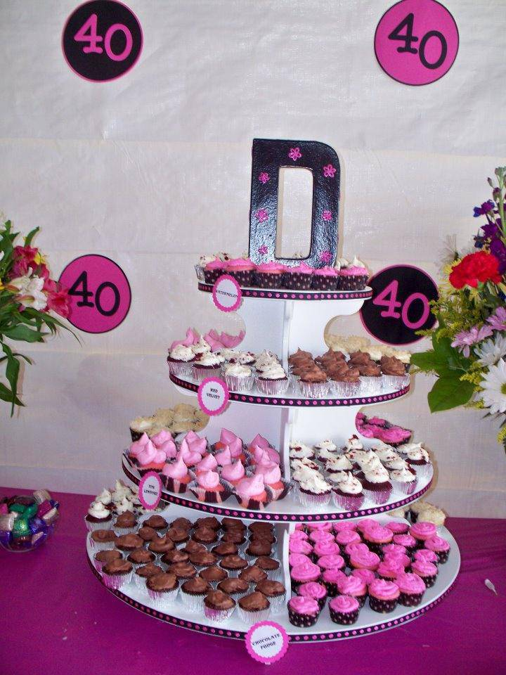birthday theme ideas for her ; surprise-40th-birthday-party-ideas-for-a-women