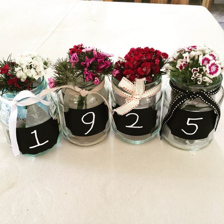 color theme for 90th birthday ; fbbd5a02b99097f3bc20809265e1fcd8--chalkboard-numbers-chalkboard-stickers