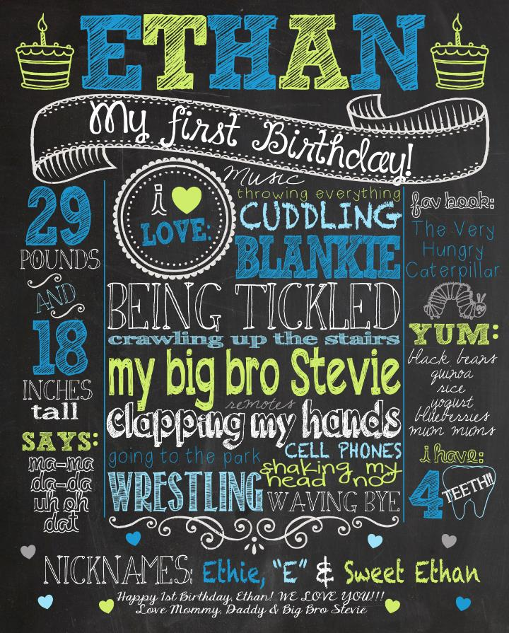 custom first birthday poster ; 79a7dfe01a50dfba011f00eaee568576