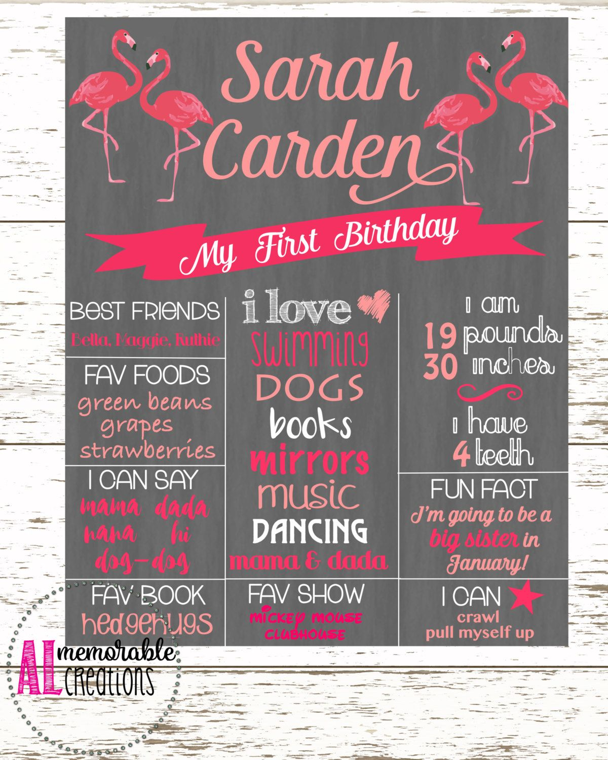 custom first birthday poster ; df7936d6debe0ac16d33008a0c125638