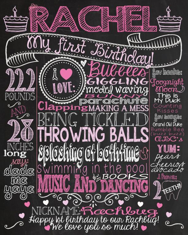 diy first birthday chalkboard poster ; 0236f086a26179104cb4f114fa3786c1