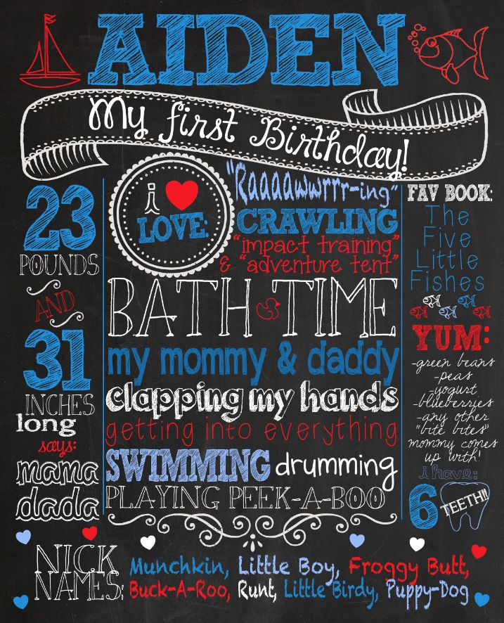 diy first birthday chalkboard poster ; 8e22cd2ee9d81b2138f0749c3a715641--first-birthday-sign-first-birthday-chalkboard