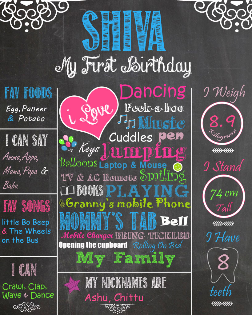 diy first birthday chalkboard poster ; birthday-sign