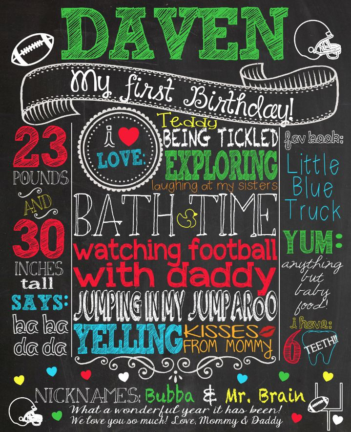 diy first birthday chalkboard poster ; f7d07f37b3dfe2c3d2f69daa24dabfb1--first-birthday-parties-first-birthdays