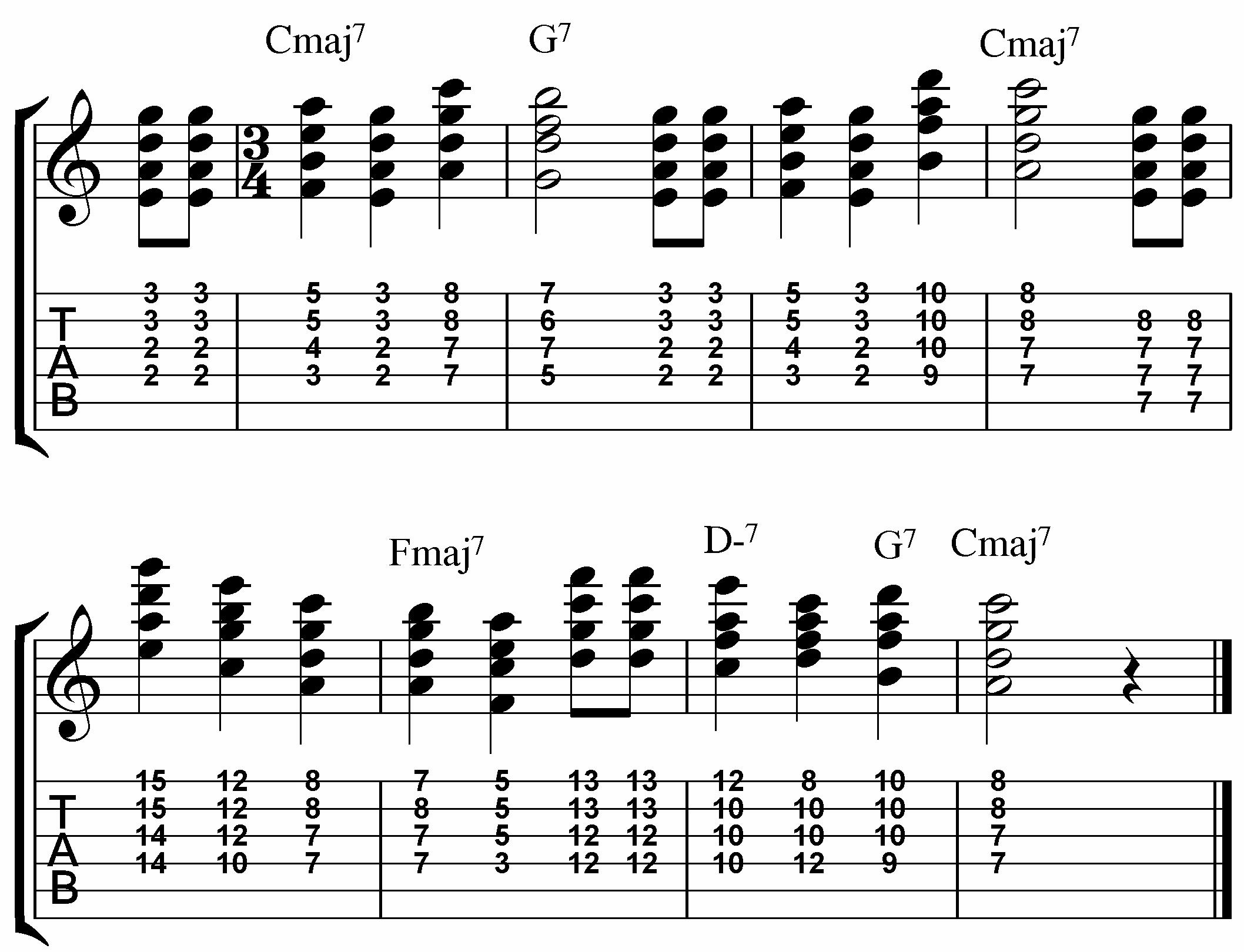 happy birthday lead sheet pdf ; happy-bday-jazz