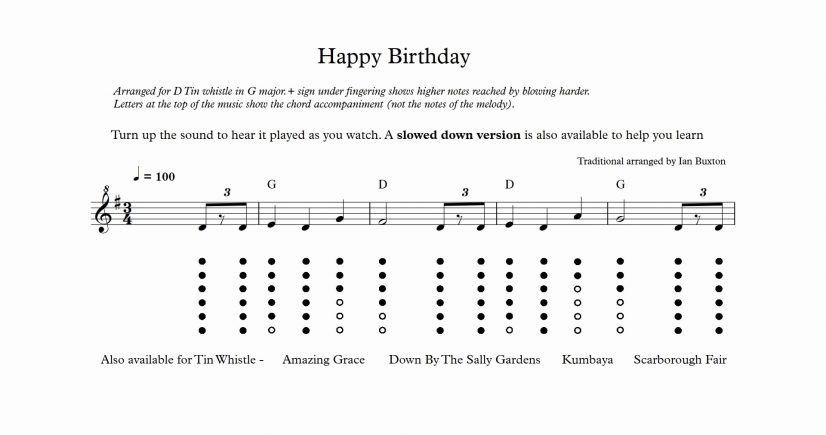 happy birthday notation ; happy-birthday-music-notes-fresh-happy-birthday-on-tin-whistle-with-chords-arranged-by-ian-buxton-wallpaper-of-happy-birthday-music-notes-826x435