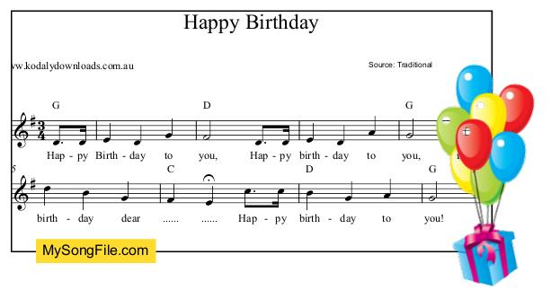 happy birthday organ chords ; 258