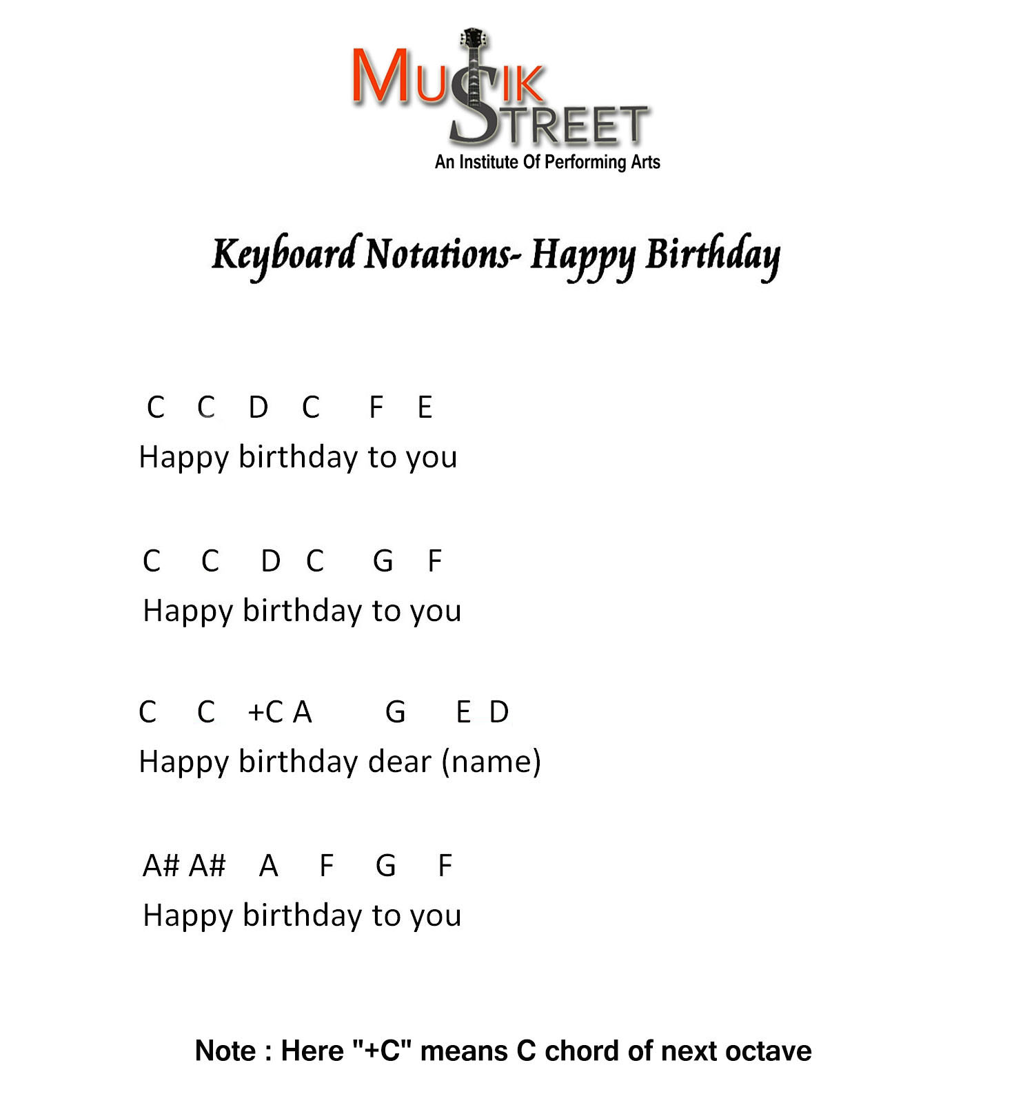 happy birthday organ chords ; 5679b697120bf486e04175a860c40892