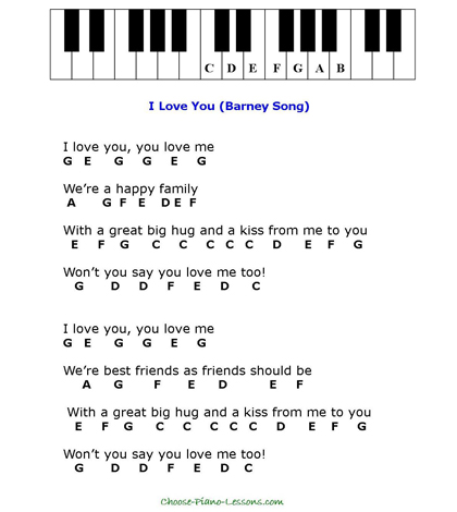 happy birthday organ chords ; i-love-you-piano-melody