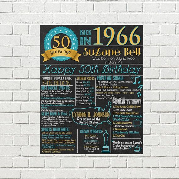 ideas for a birthday poster ; 50th%2520birthday%2520poster%2520ideas%2520;%25200fc17e37696b5a18ecfb42b5f8e27b82--th-birthday-gifts-birthday-posters