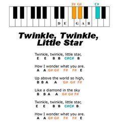 melodica notes for happy birthday ; cd93641e82a5907c0d57ebcee8cd1ce2--toddler-music-kids-music