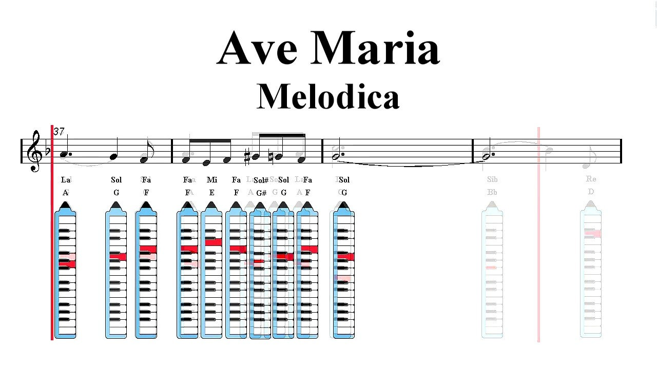 melodica notes for happy birthday ; x720-jM0