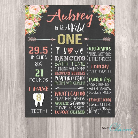 personalized birthday poster ; 0a93ff9893369683113a851d004295f9