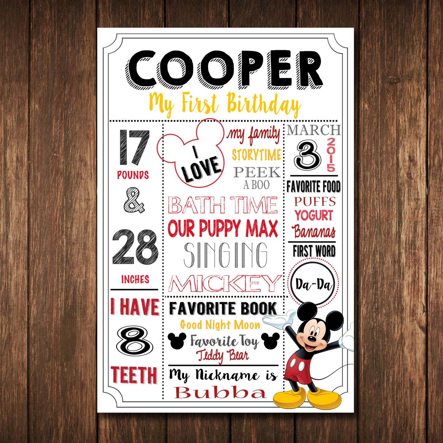 personalized birthday poster ; f2507c99169110a2723b28c439424fe1