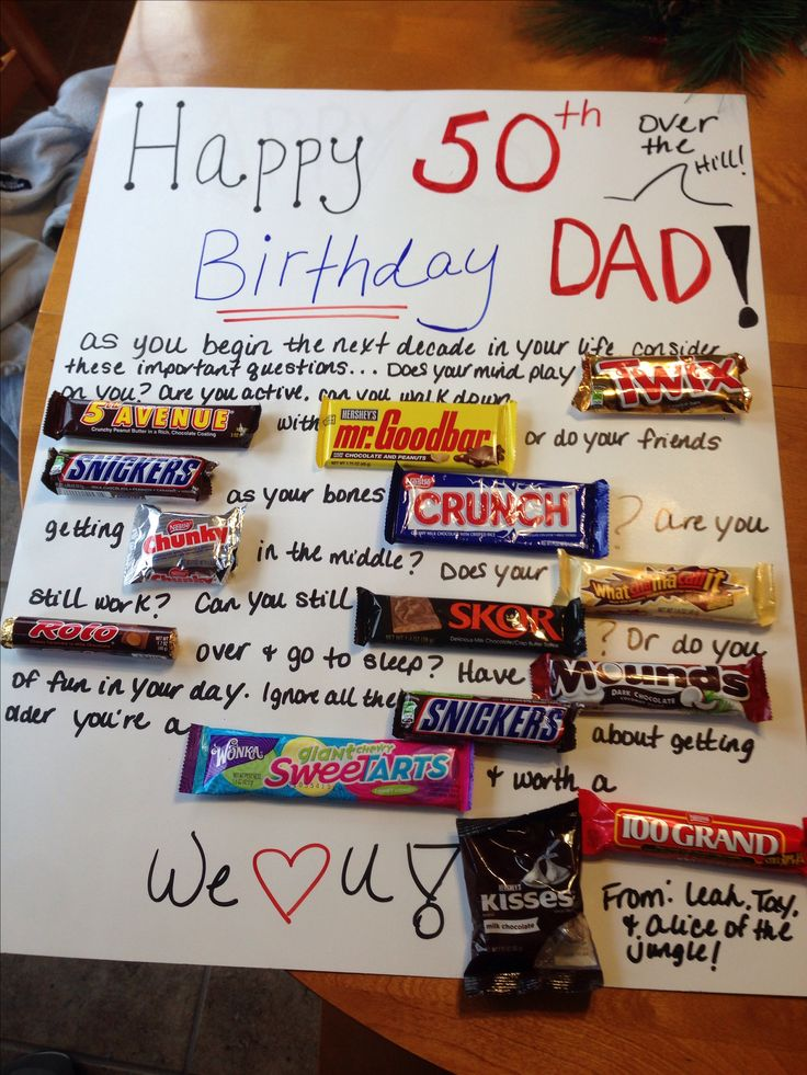 picture birthday present ideas ; 50th-birthday-ideas-for-men-gifts-design-ideas-50th-birthday-gift-ideas-for-men-that-will-add