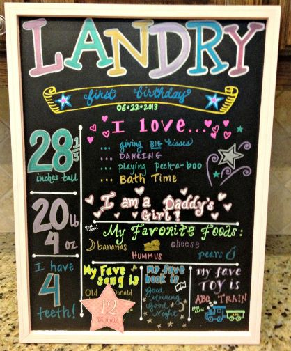 picture board for birthday party ; 7a8939afce750d01a4fc4dab04c27979