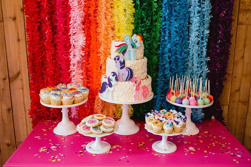 toddler birthday party themes ; Toddler-Birthday-Party-Ideas