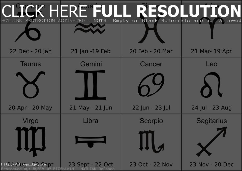 zodiac sign march 5 birthday ; Birth-May-Sign-Car-Matches-Your-Zodiac