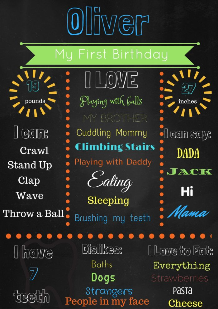 1st birthday chalkboard template ; Oliver-700x990