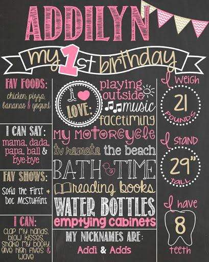 1st birthday chalkboard template ; chalkboard-birthday-sign-template-best-of-pink-and-gold-first-birthday-chalkboard-poster-girl-1st-birthday-of-chalkboard-birthday-sign-template