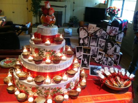 80th birthday theme color ; color-theme-for-80th-birthday-party-80th-birthday-cupcakes-candlelight