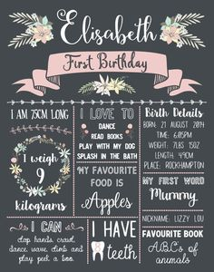 birthday board template ; c3d14bf3091633523eac6d8dc08d94f1--th-birthday-first-birthday-parties