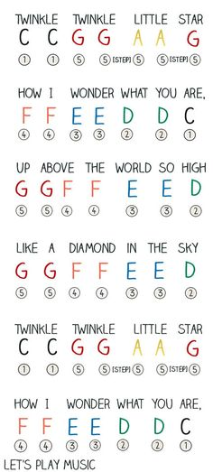 birthday keyboard notes ; e53c0a2f5dfdb1c2db8a2b4525369369--kids-music-easy-ukelele-songs-for-kids