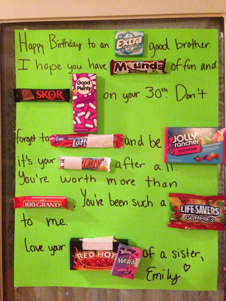 birthday poster with candy ; d59dec4e60af19660351c4571846caf0
