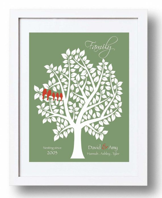birthday tree sign ; 32012447a5363989a4e3f208edcb66bd--gift-for-parents-gifts-for-family