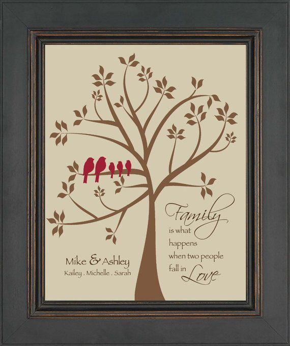 birthday tree sign ; fb39ec42ff4c1f51ed50fb2138260d04