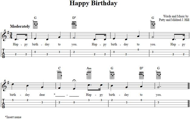 chord happy birthday ; happy-birthday-ukulele-chords-tabs-notes-for-beginners