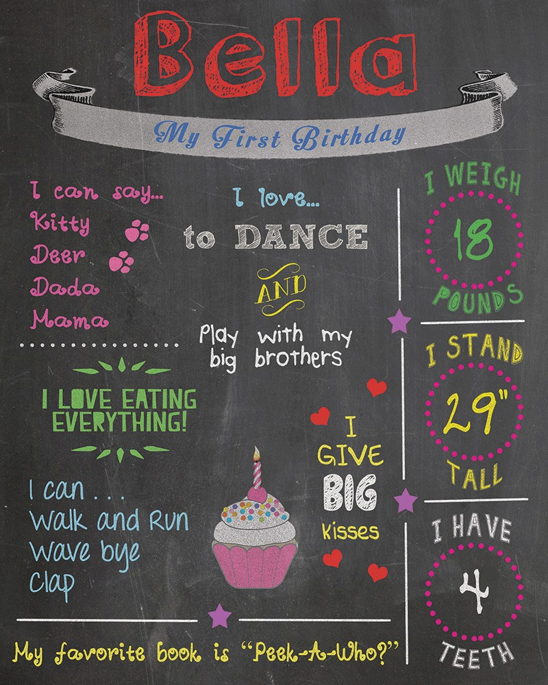 friend birthday poster ; first-birthday-poster