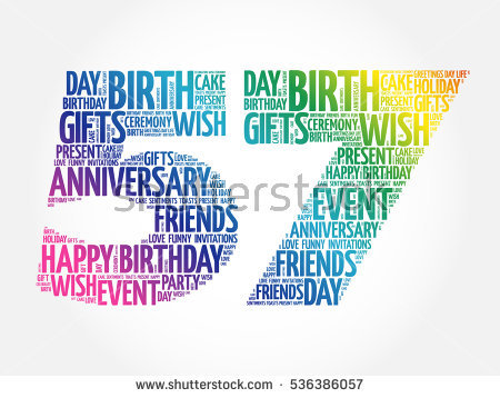 happy 57th birthday ; stock-vector-happy-th-birthday-word-cloud-collage-concept-536386057