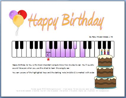 happy bday piano ; happybirthdaybyear