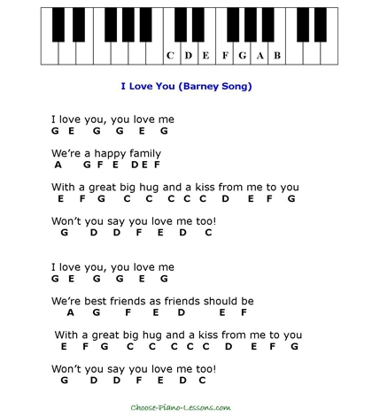 happy bday piano ; simple-kids-songs-for-beginner-piano-players-happy-birthday-piano-letters-happy-birthday-piano-letters-1