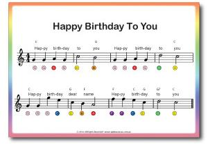 happy birthday casio notes ; happy-birthday-tune-on-piano-notes-rainbow-music-beginner-piano-for-kids-song-happy-birthday-to-you