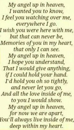 happy birthday dad in heaven poems ; birthday%2520wishes%2520in%2520heaven%2520poem%2520;%25203dd2af7c32b74c4a096a52d3847885db
